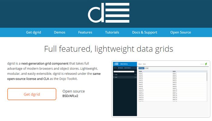 dojo grid plugin open source