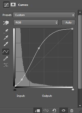 4 curves