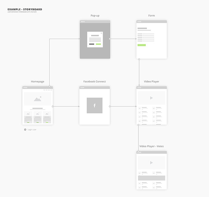 Free Flowchart Kit for Sketch