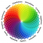 Psychology Of Color To Improve Site Conversion