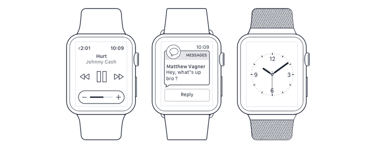 Apple Watch Wireframe Kit