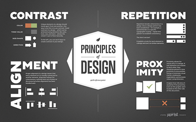 15 Cheat Sheets To Get An Edge On Other Designers