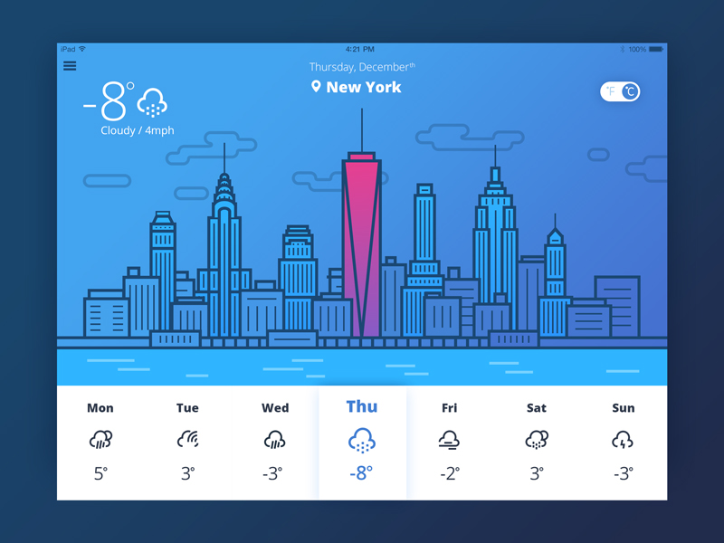Weather Icons Presentation