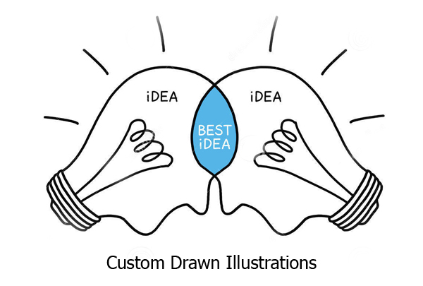 Custom drawn illustration ideas