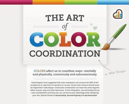 Web-Design-Tip-Color-coordination Website Creation 101