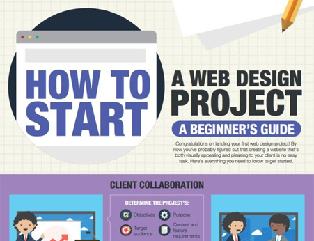 How-to-start-a-web-design-project