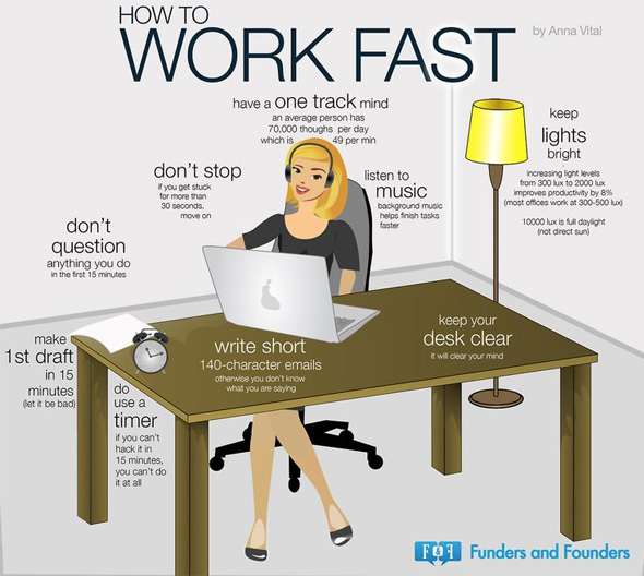 How-to-work-fast