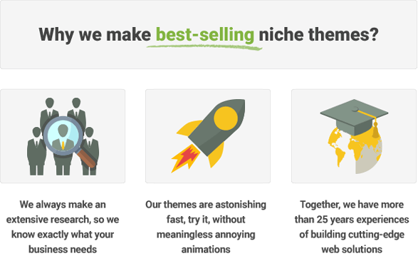MentalPress reasons why it is best selling niche theme on Earth