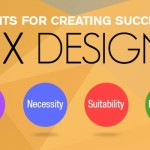 Essential elements for creating a successful UX design