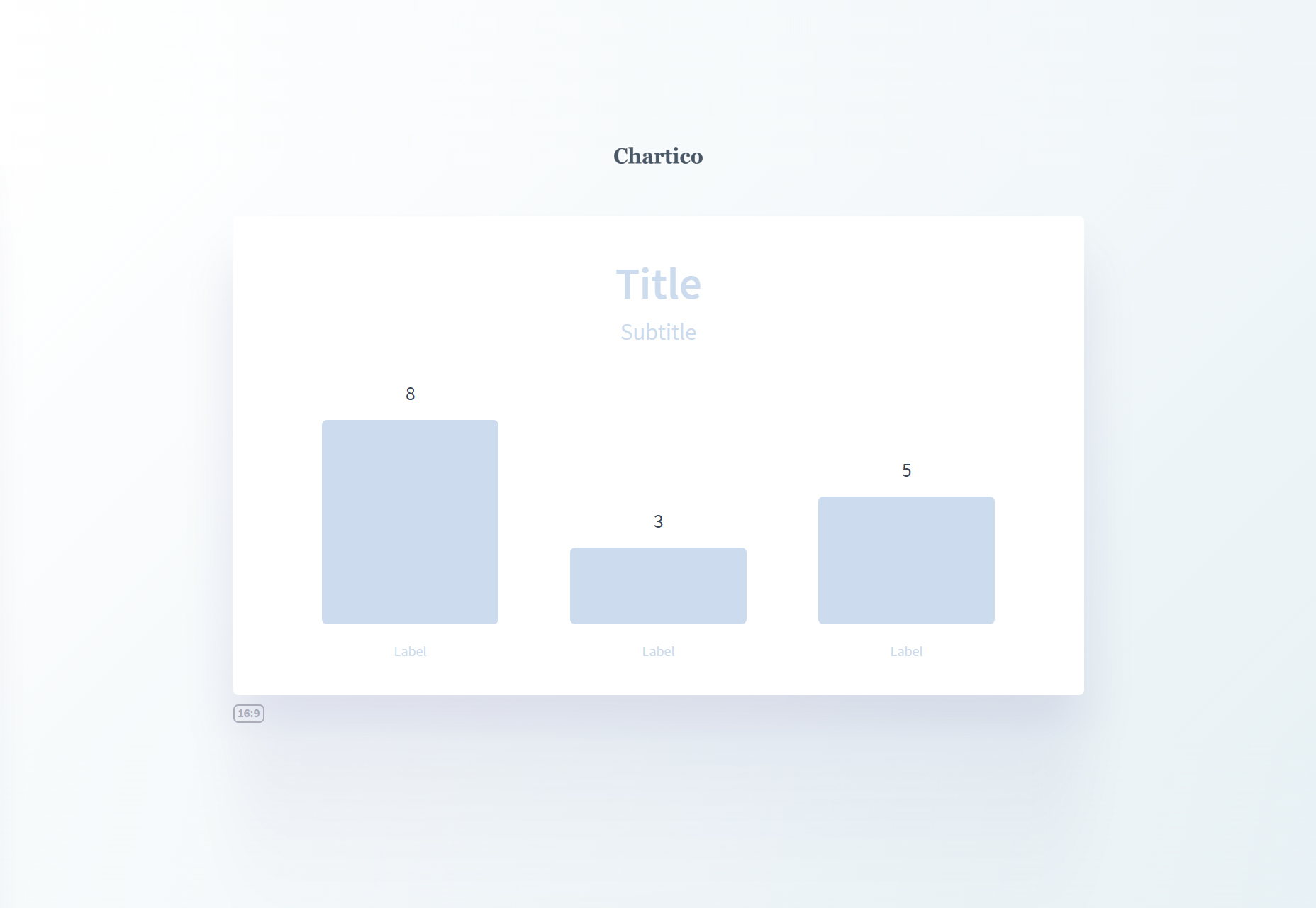 Chartico:  Interactive Online Chart Creation