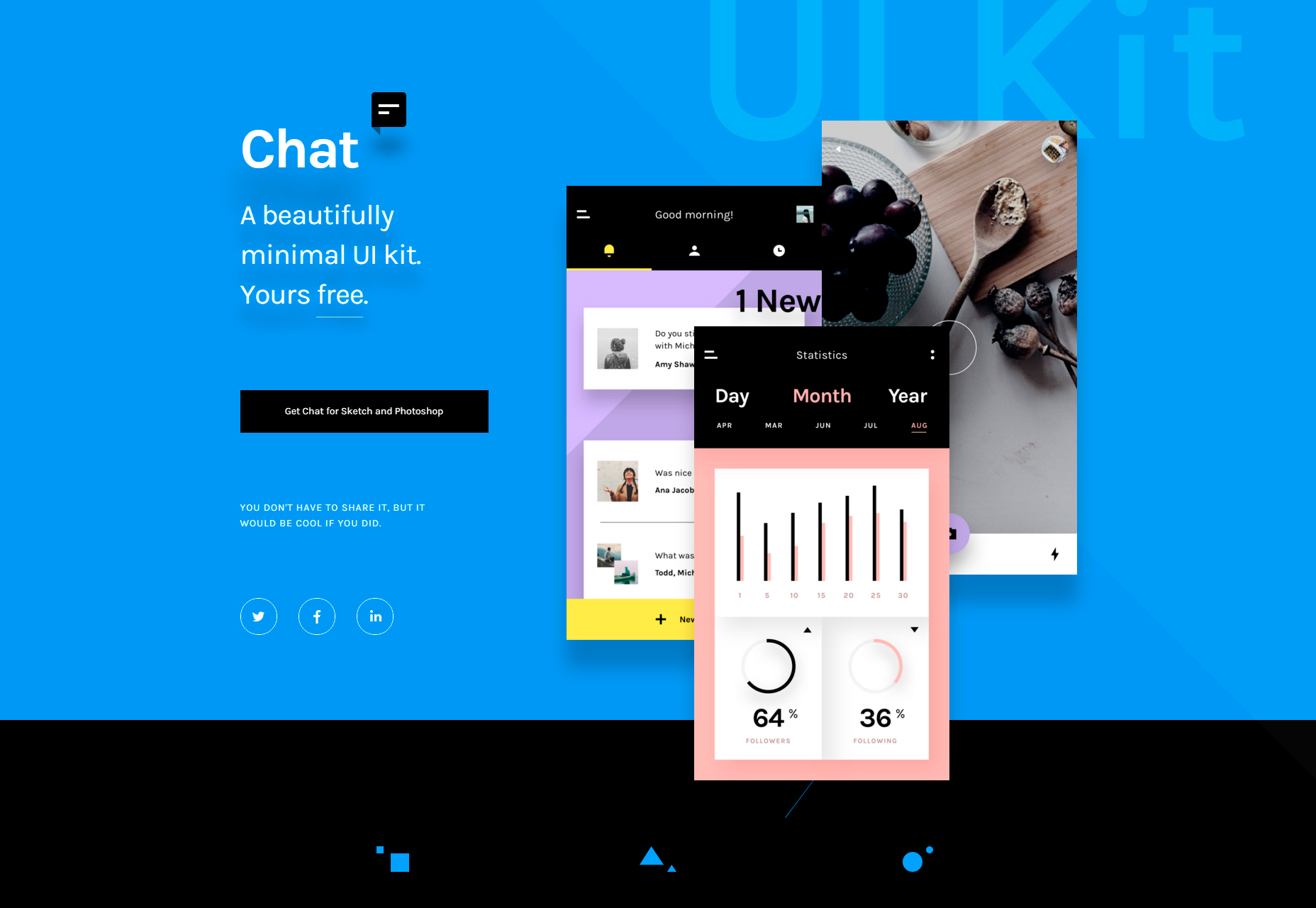 Photoshop and Sketch Chat UI Kit