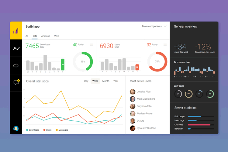 Dashboard Freebie sketch template