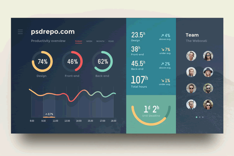 Admin Dashboard UI Freebie template