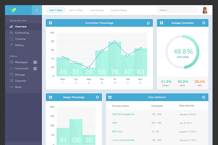 Data Analytics Dasboard template skecth free