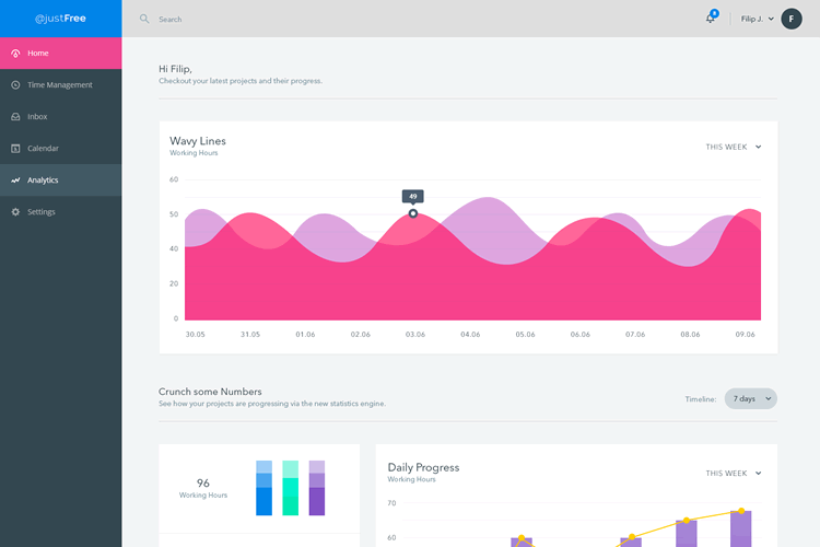 Analytics Dashboard UI Kit free template