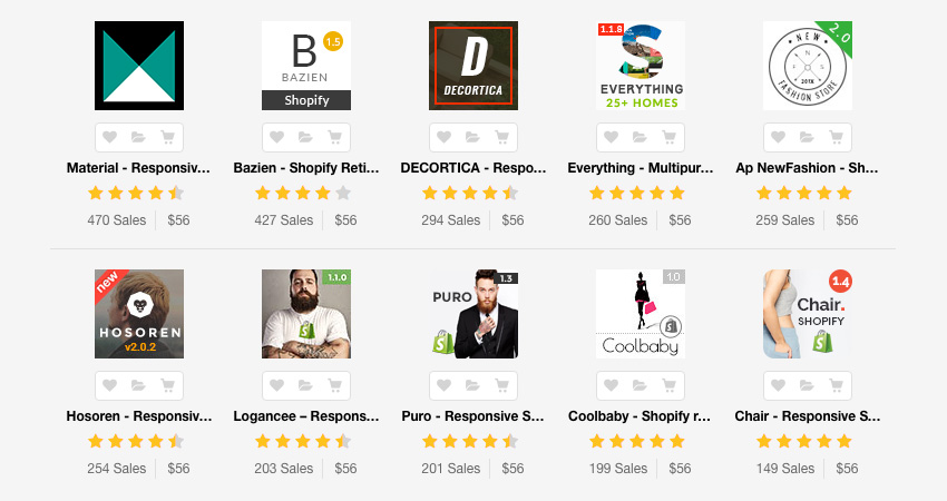 Best Shopify Themes on ThemeForest