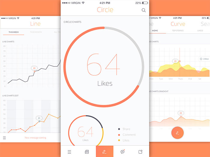 Charts and graphs in mobile UI