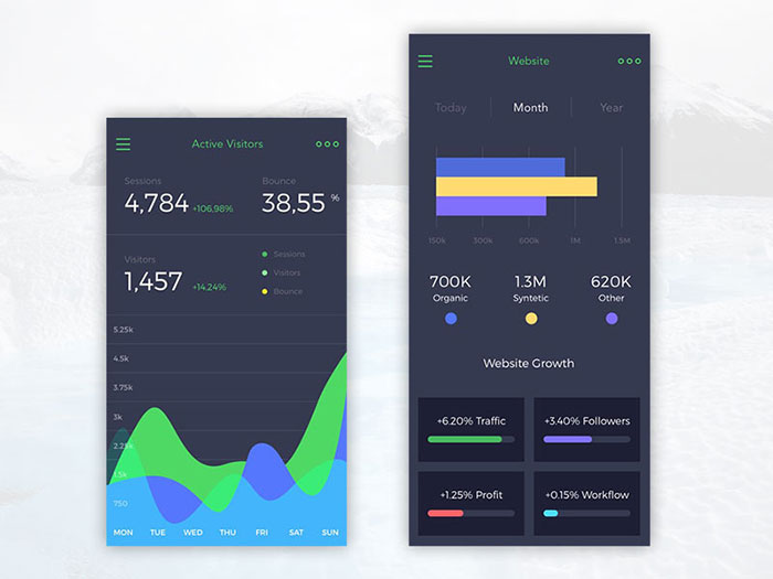 Analytics app screens