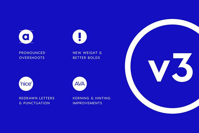 Visby CF Sans Serif Font Family
