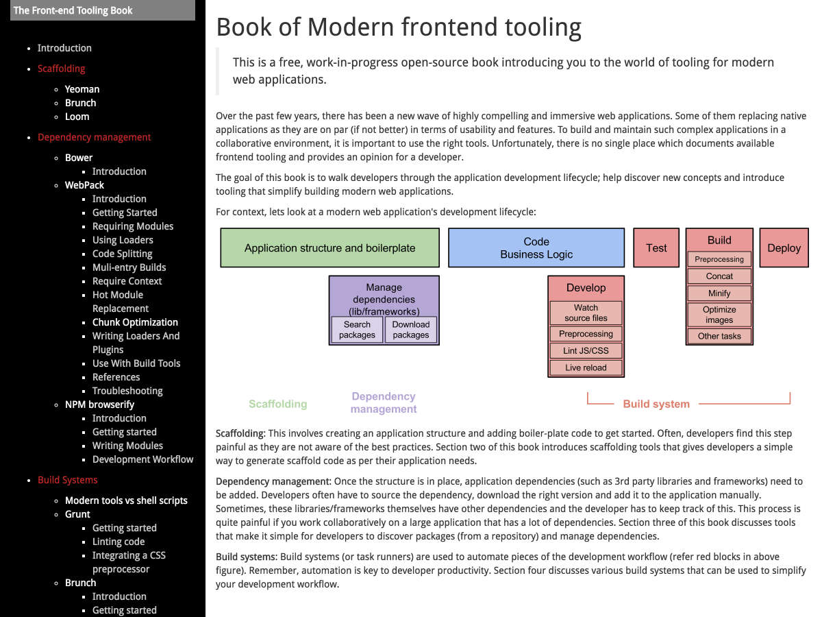 book of modern frontend tooling
