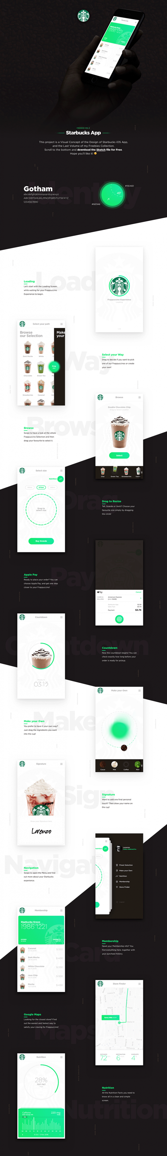 Starbucks app design concept - Full preview