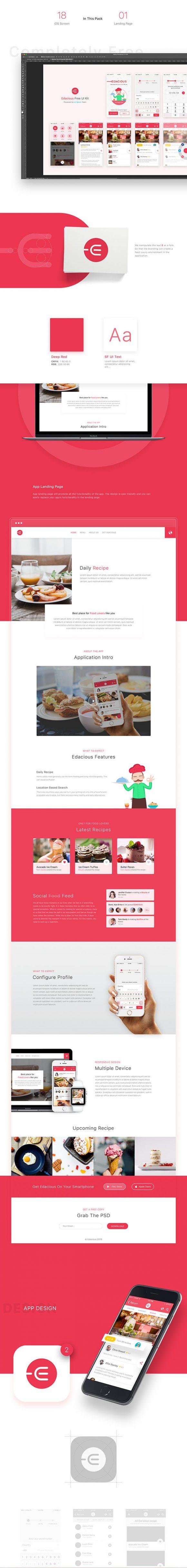 Edacious UI kit - Full preview