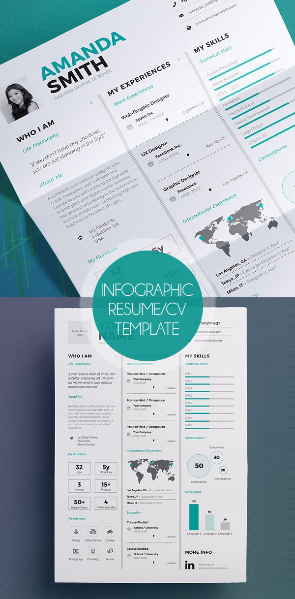 Infographic on resume