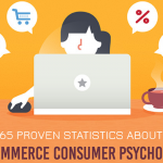 65 Proven E-commerce Consumer Behavior Statistics