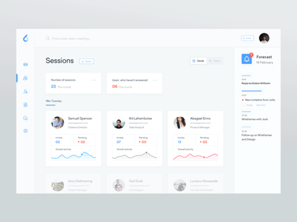 ooto dashboard template: The sessions screen