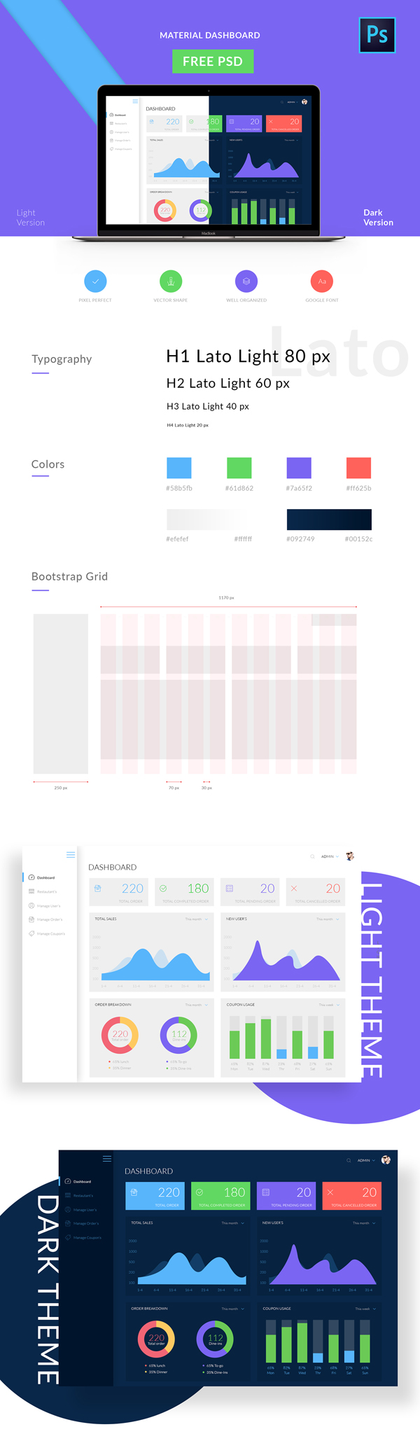 Free Material Dashboard (Light, Dark) UI Templates
