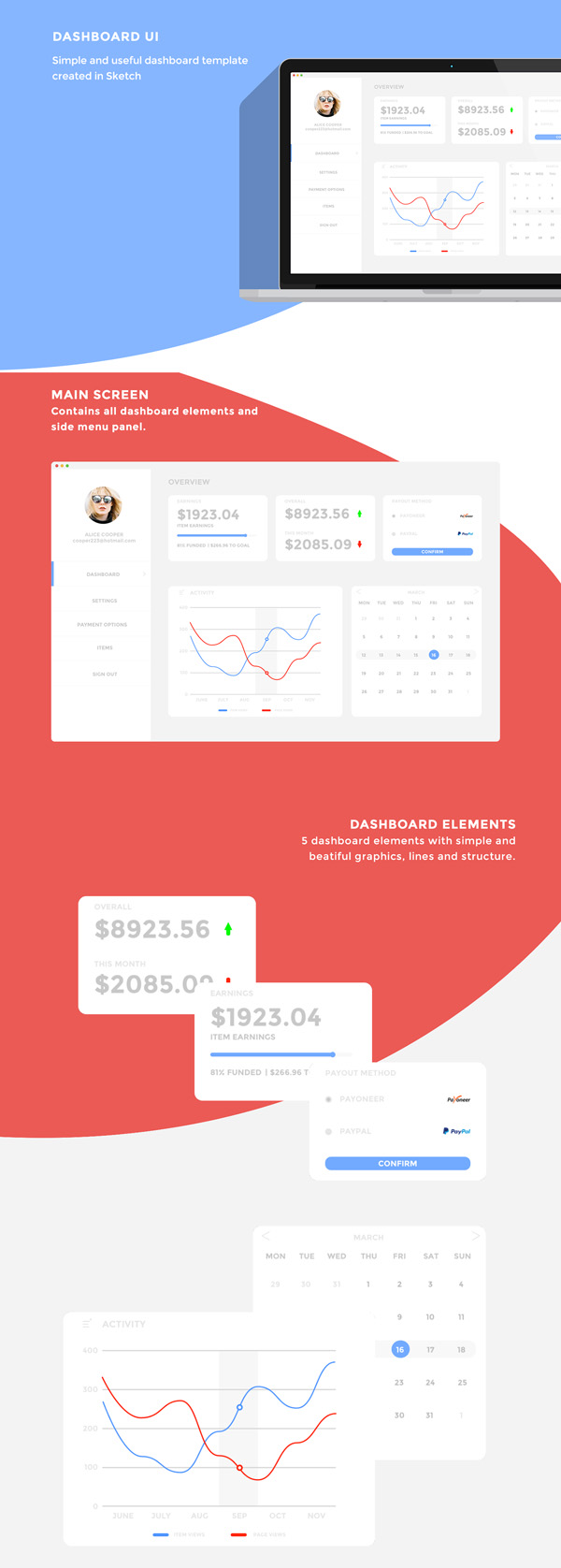 Dashboard Free UI PSD Kit