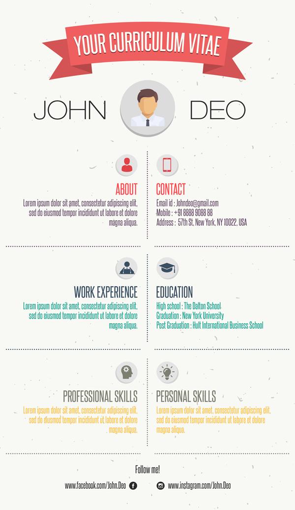 Free Curriculum Vitae / Resume Template
