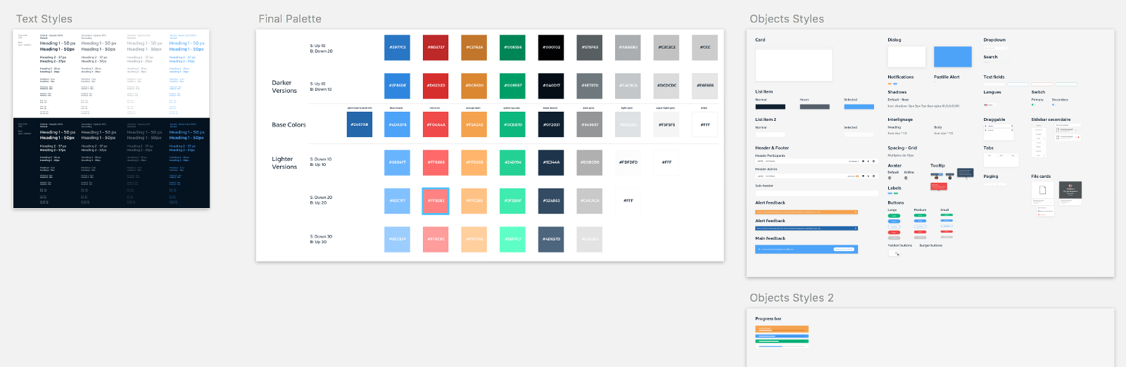 Creating A First Product Design System In Sketch Idevie