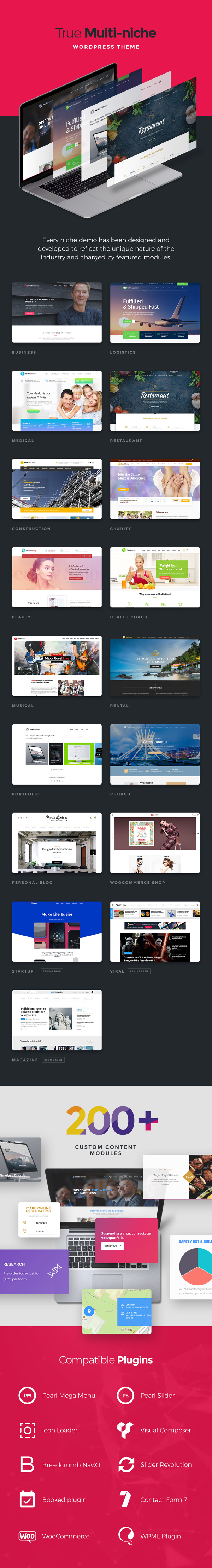 Pearl WP - Creative, Corporate, Business, Blog, Magazine, Shop, AMP WordPress Themes Bundle