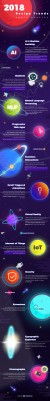 Top 12 Web Design Trends 2018: Space Odyssey Infographics