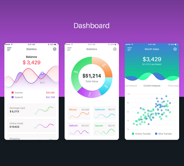 BAS UI Kit Free PSD Download