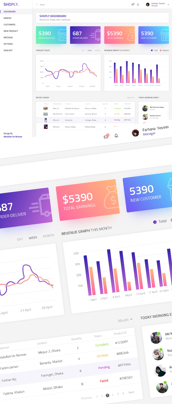 Free Shoply Dashboard PSD UI