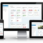 How SAP Fiori Can Help Transform User Experience?