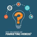 Maximizing Marketing Videos (Tips & Tricks)