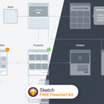 Flowchart kit 2.0 for Sketch