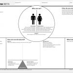 DesignOps or UX Strategy or Design Management or Design Leadership?
