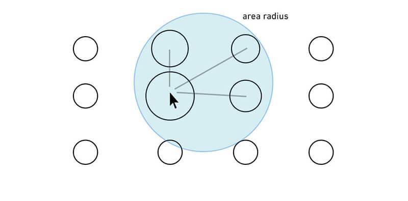 area-radius