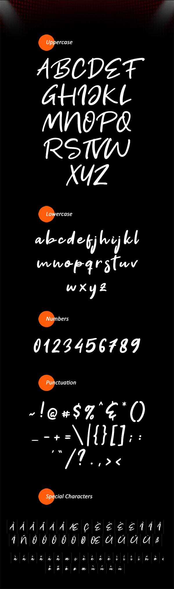 Get Show Font Letters