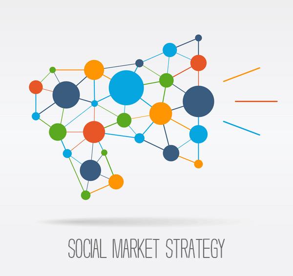 Social Media Brand Strategy