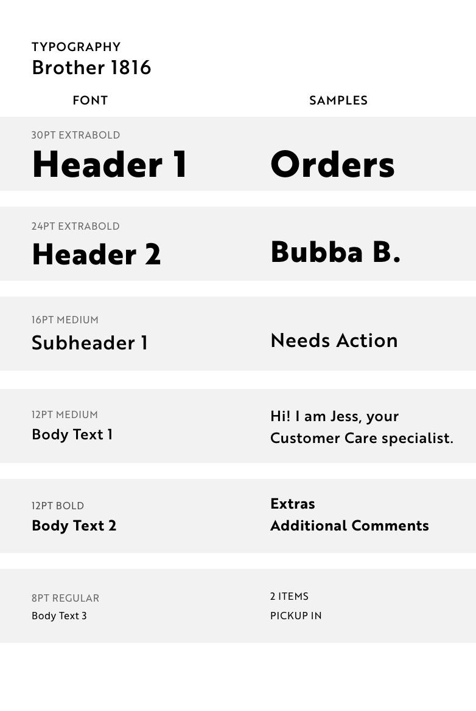 My DoorDash Order Manager Redesign — a UX Case Study - iDevie
