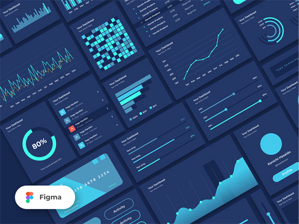 Free Dashboard Card For Figma App UI Templates