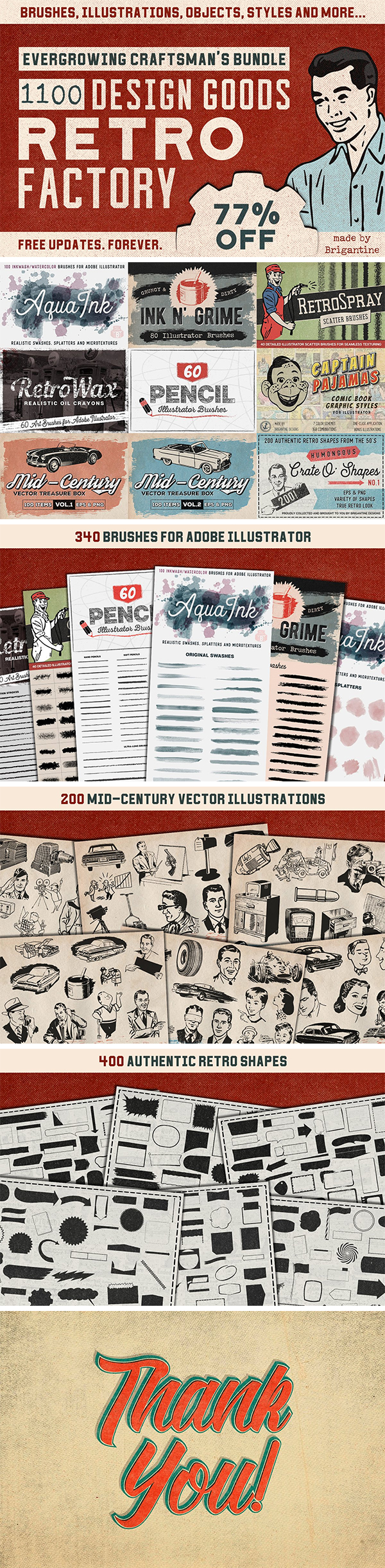 Retro Factory Bundle