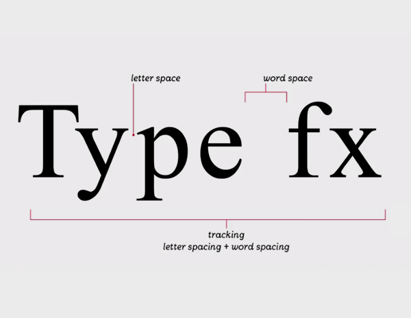 Spacing in Typography