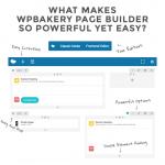 10 Best Restaurant WordPress Plugins