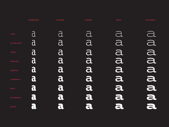ETC Trispace: Free typeface in 45 styles